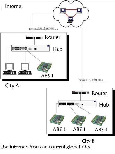 case control study design diagram
