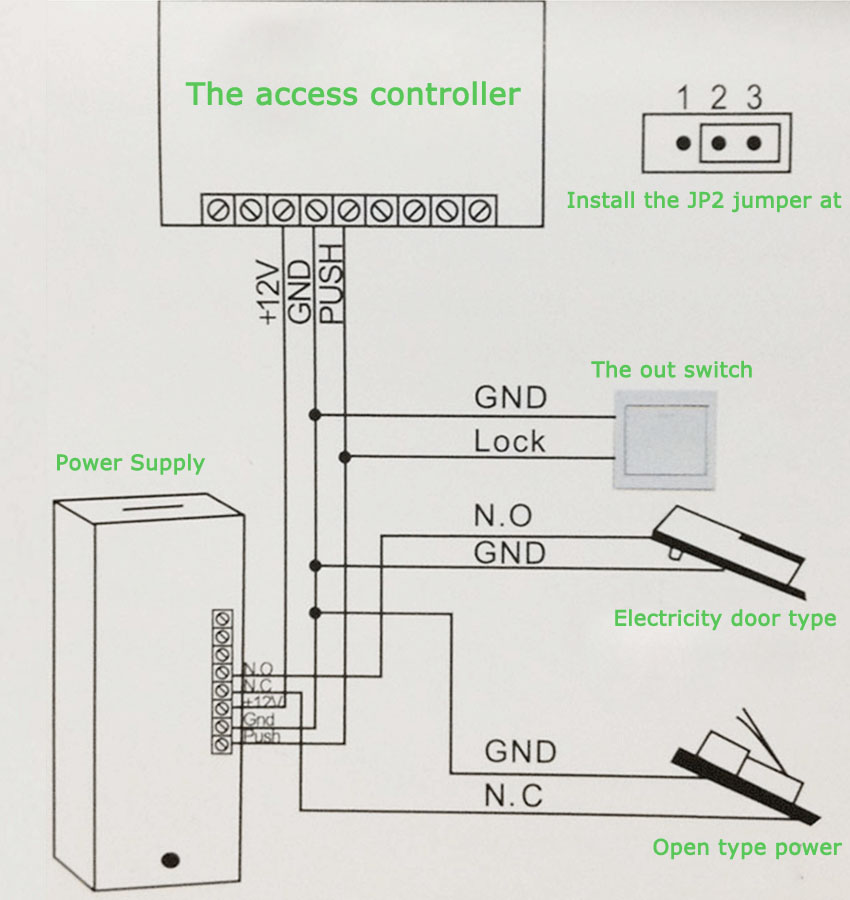 Access Control System And Two Wire Electric Plug Lock